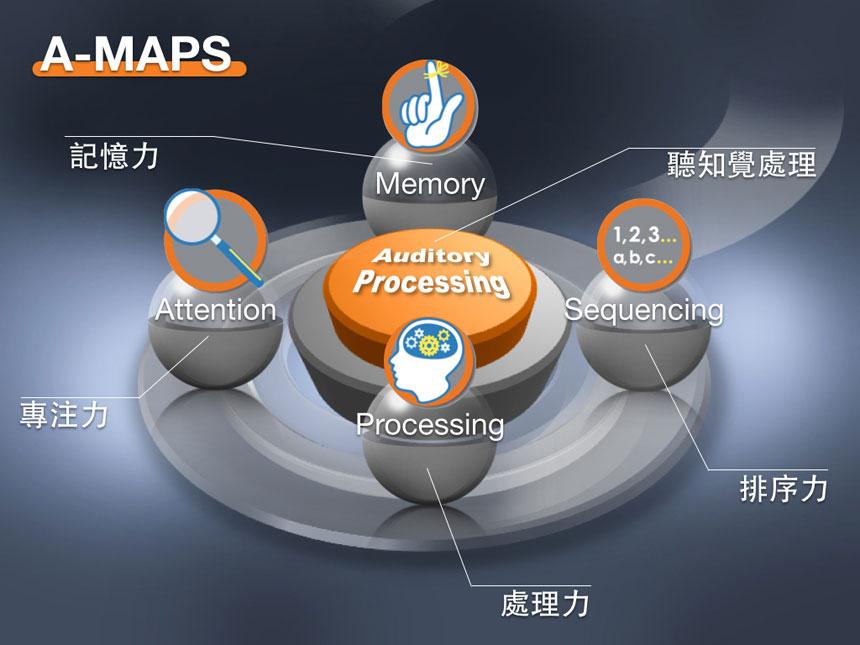 A-MAPS